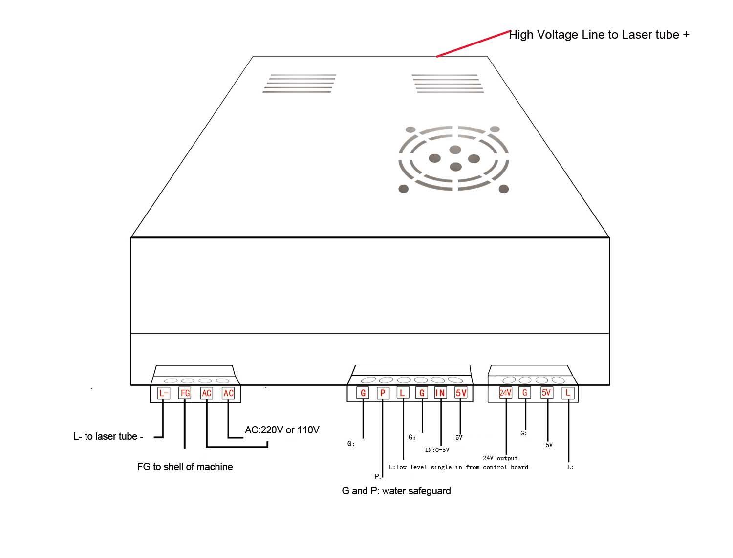 PS40-3-g  Mw Laser Wiring Diagram on way switches, channel car, channel car amplifier, light fluorescent lamp ballast, speed single phase motor, three-way light switch, pole contactor, bulb ballast, lamp ballast, pole thermostat,